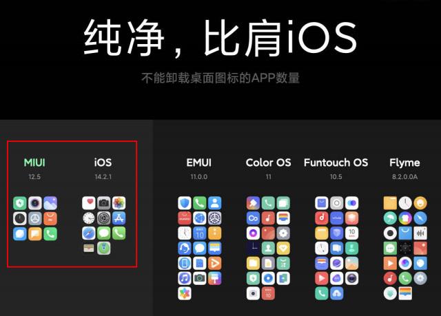 xiaomi-says-MIUI-12.5-has-less-bloatware-than-iOS-14